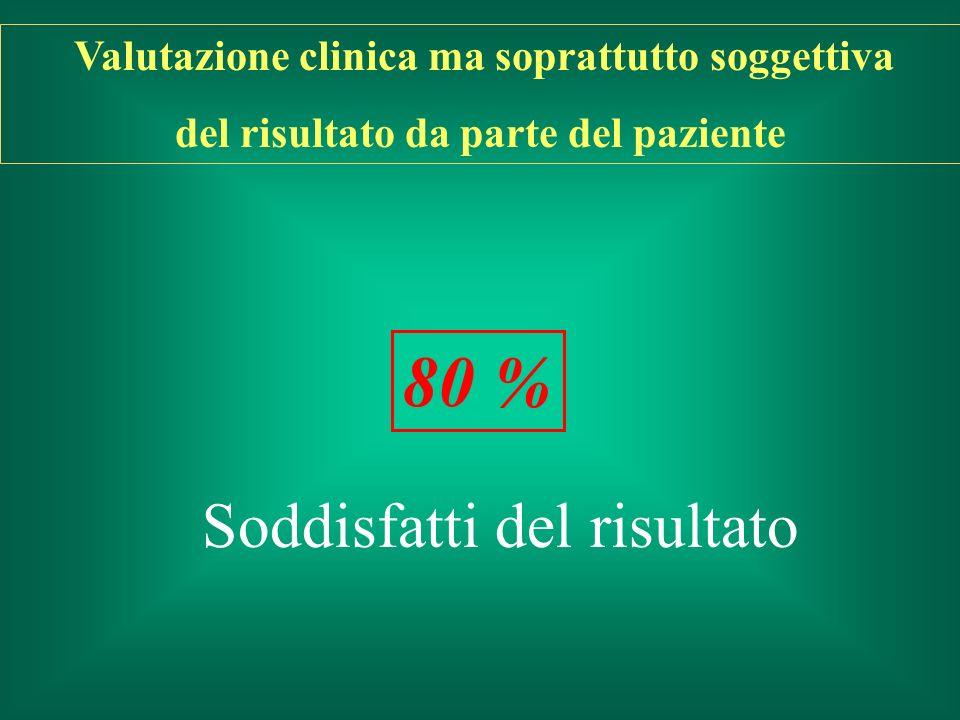 Valutazione clinica ma soprattutto soggettiva del risultato da parte del paziente 80 % Soddisfatti del risultato