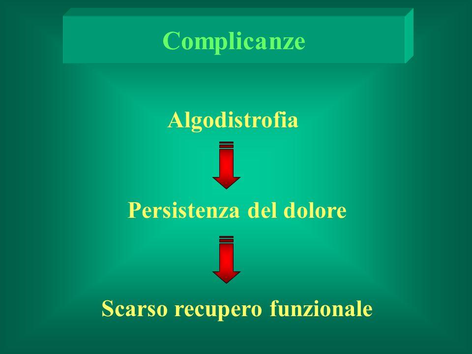 Persistenza del dolore Complicanze Algodistrofia Scarso recupero funzionale