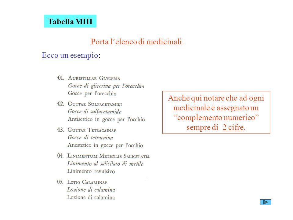 Tabella MIII Porta lelenco di medicinali. Ecco un esempio: Anche qui notare che ad ogni medicinale è assegnato un complemento numerico sempre di 2 cif