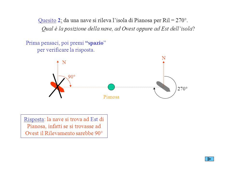 Quesito 2: da una nave si rileva lisola di Pianosa per Ril = 270°. Qual è la posizione della nave, ad Ovest oppure ad Est dellisola? Pianosa Prima pen