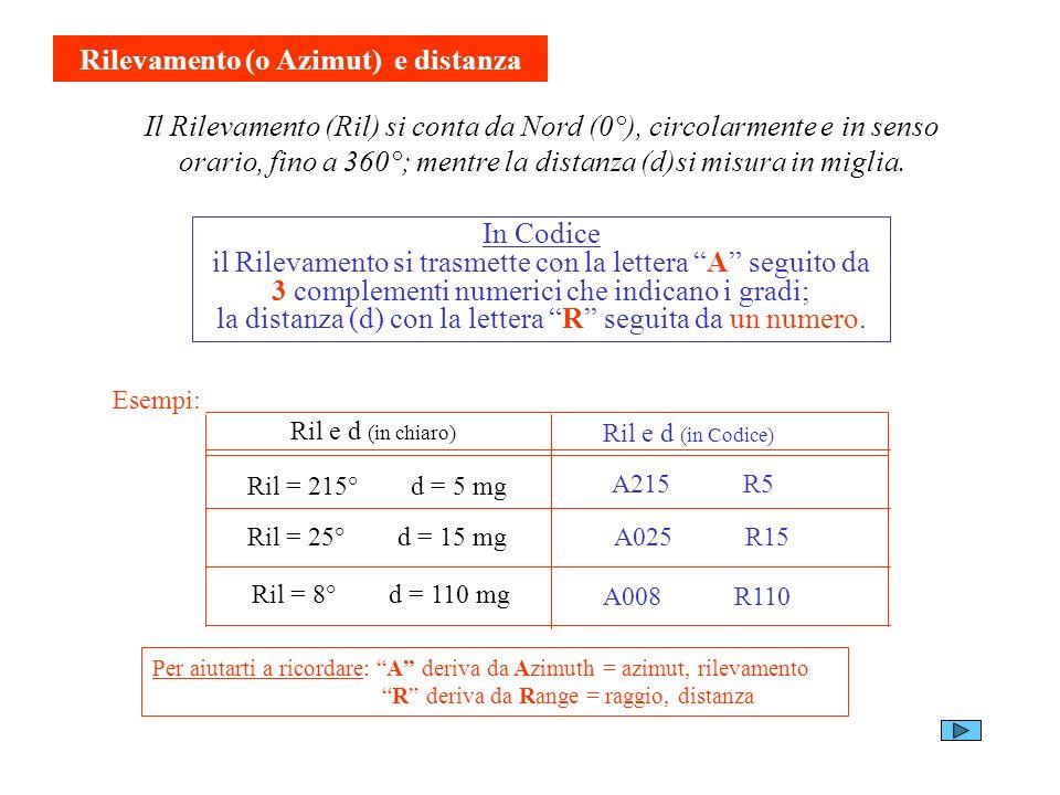 Rilevamento (o Azimut) e distanza Il Rilevamento (Ril) si conta da Nord (0°), circolarmente e in senso orario, fino a 360°; mentre la distanza (d)si m