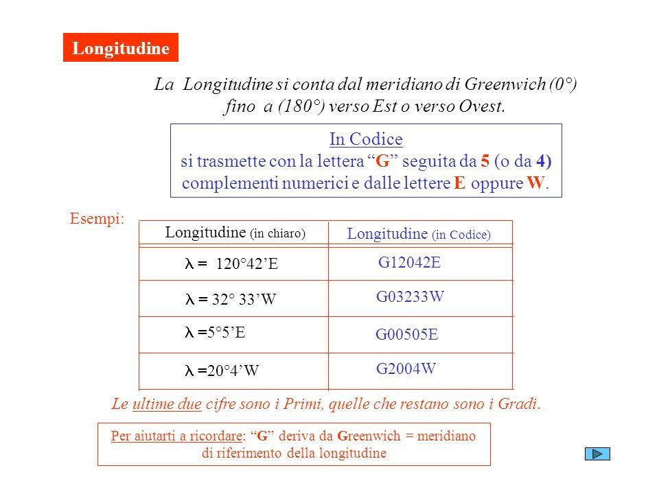Longitudine La Longitudine si conta dal meridiano di Greenwich (0°) fino a (180°) verso Est o verso Ovest. In Codice si trasmette con la lettera G seg
