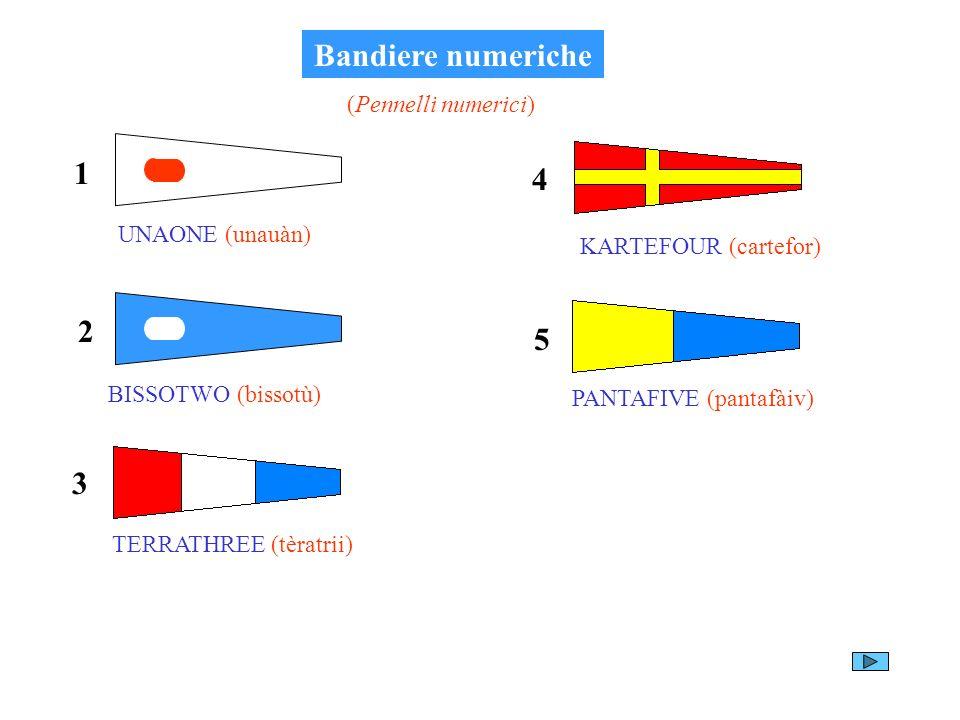 Bandiere numeriche 1 3 5 2 4 UNAONE (unauàn) BISSOTWO (bissotù) TERRATHREE (tèratrii) KARTEFOUR (cartefor) PANTAFIVE (pantafàiv) (Pennelli numerici)