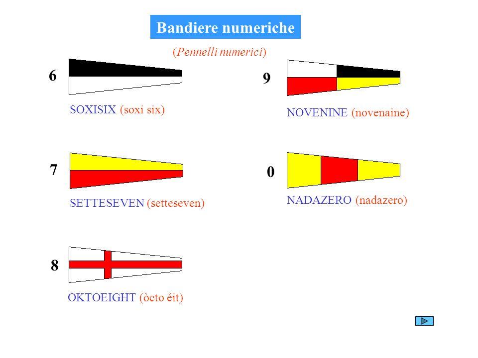 6 7 89 0 SOXISIX (soxi six) SETTESEVEN (setteseven) OKTOEIGHT (òcto éit) NOVENINE (novenaine) NADAZERO (nadazero) Bandiere numeriche (Pennelli numeric