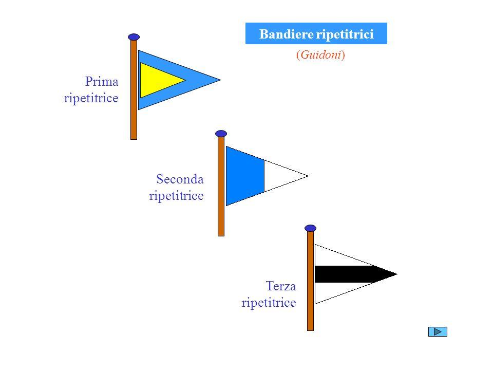 Bandiere ripetitrici Prima ripetitrice Seconda ripetitrice Terza ripetitrice (Guidoni)