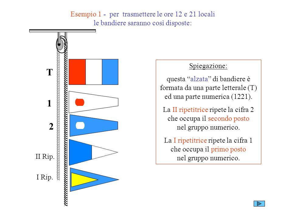 Esempio 1 - per trasmettere le ore 12 e 21 locali le bandiere saranno così disposte: Spiegazione: questa alzata di bandiere è formata da una parte let