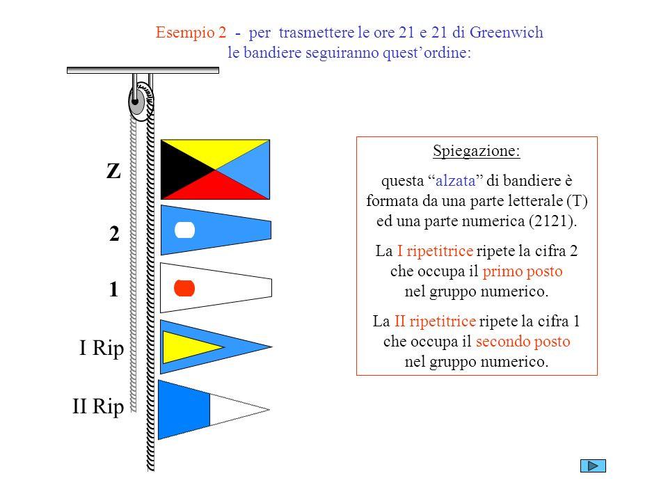 Esempio 2 - per trasmettere le ore 21 e 21 di Greenwich le bandiere seguiranno questordine: Z 2 1 I Rip II Rip Spiegazione: questa alzata di bandiere