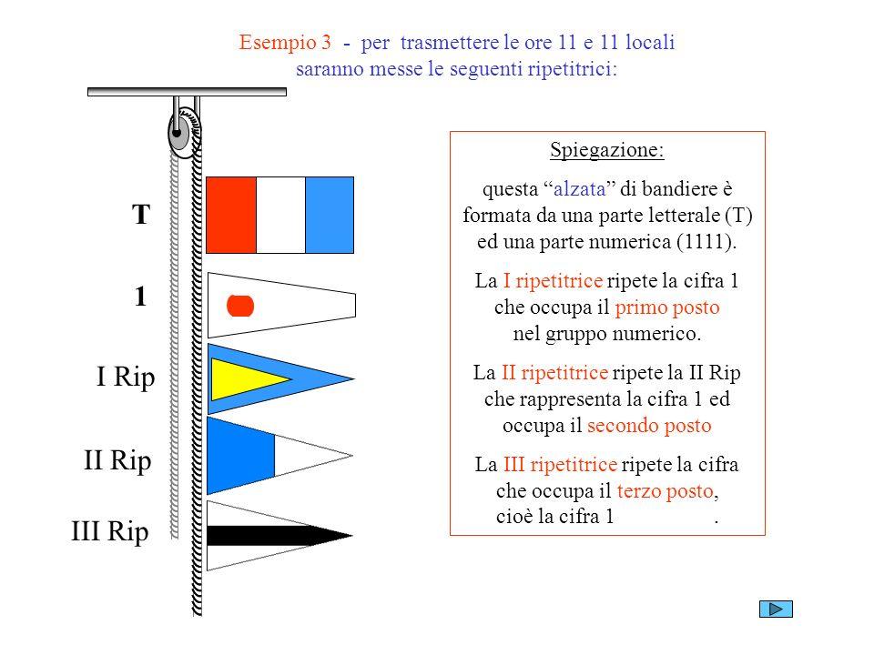 Esempio 3 - per trasmettere le ore 11 e 11 locali saranno messe le seguenti ripetitrici: T 1 I Rip II Rip III Rip Spiegazione: questa alzata di bandie
