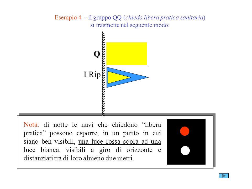 Esempio 4 - il gruppo QQ (chiedo libera pratica sanitaria) si trasmette nel seguente modo: Q I Rip Nota: di notte le navi che chiedono libera pratica
