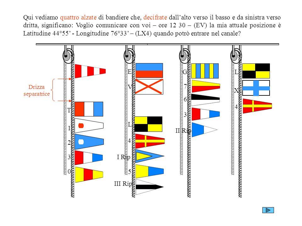 Drizza separatrice T 12301230 E V L 4 I Rip 5 III Rip G 7 6 3 II Rip L X 4 Qui vediamo quattro alzate di bandiere che, decifrate dallalto verso il bas