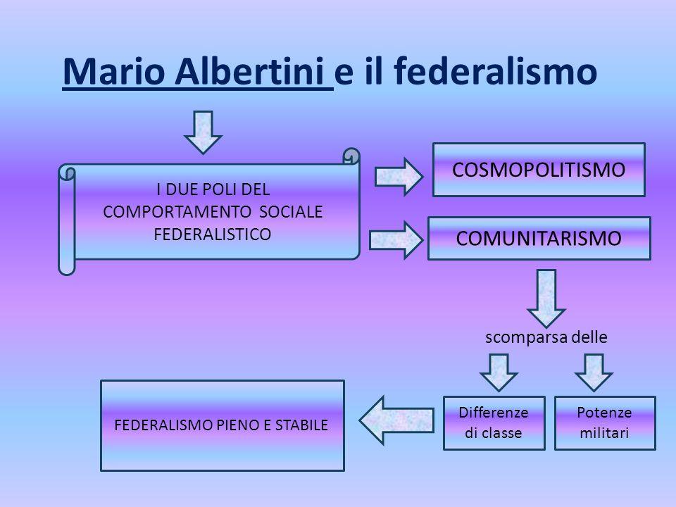 Mario Albertini e il federalismo I DUE POLI DEL COMPORTAMENTO SOCIALE FEDERALISTICO COSMOPOLITISMO COMUNITARISMO scomparsa delle Differenze di classe