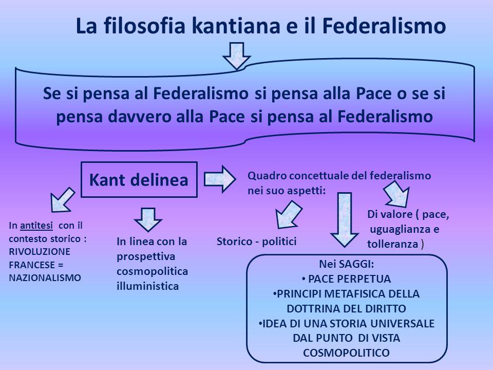 La filosofia kantiana e il Federalismo Se si pensa al Federalismo si pensa alla Pace o se si pensa davvero alla Pace si pensa al Federalismo Kant deli