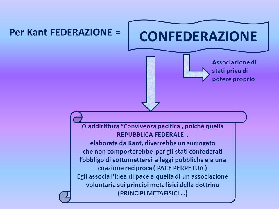 Per Kant FEDERAZIONE = CONFEDERAZIONE Associazione di stati priva di potere proprio O addirittura Convivenza pacifica, poiché quella REPUBBLICA FEDERA