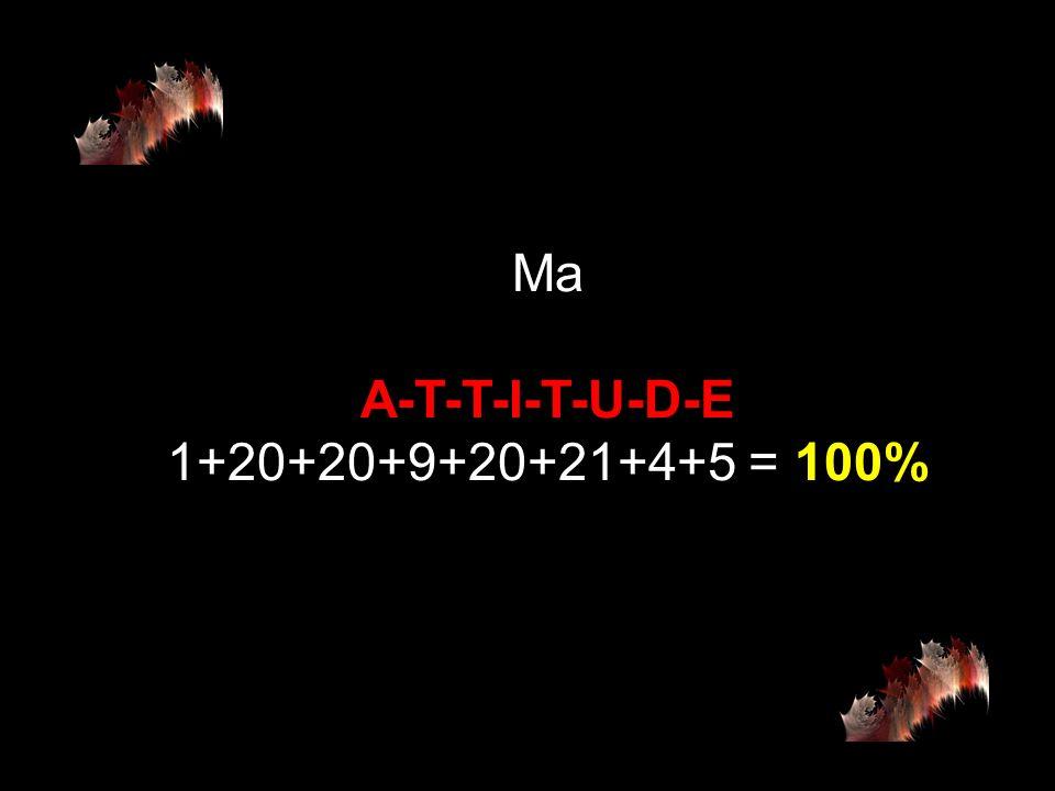 Ne deriva che H-A-R-D-W-O-R- K 8+1+18+4+23+15+18+11 = 98% e K-N-O-W-L-E-D-G-E 11+14+15+23+12+5+4+7+5 = 96%