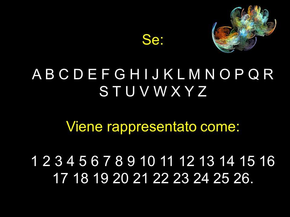 Se: A B C D E F G H I J K L M N O P Q R S T U V W X Y Z Viene rappresentato come: 1 2 3 4 5 6 7 8 9 10 11 12 13 14 15 16 17 18 19 20 21 22 23 24 25 26.