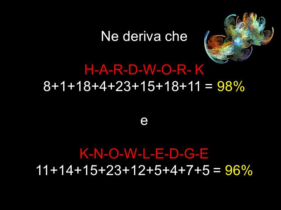 Se: A B C D E F G H I J K L M N O P Q R S T U V W X Y Z Viene rappresentato come: 1 2 3 4 5 6 7 8 9 10 11 12 13 14 15 16 17 18 19 20 21 22 23 24 25 26