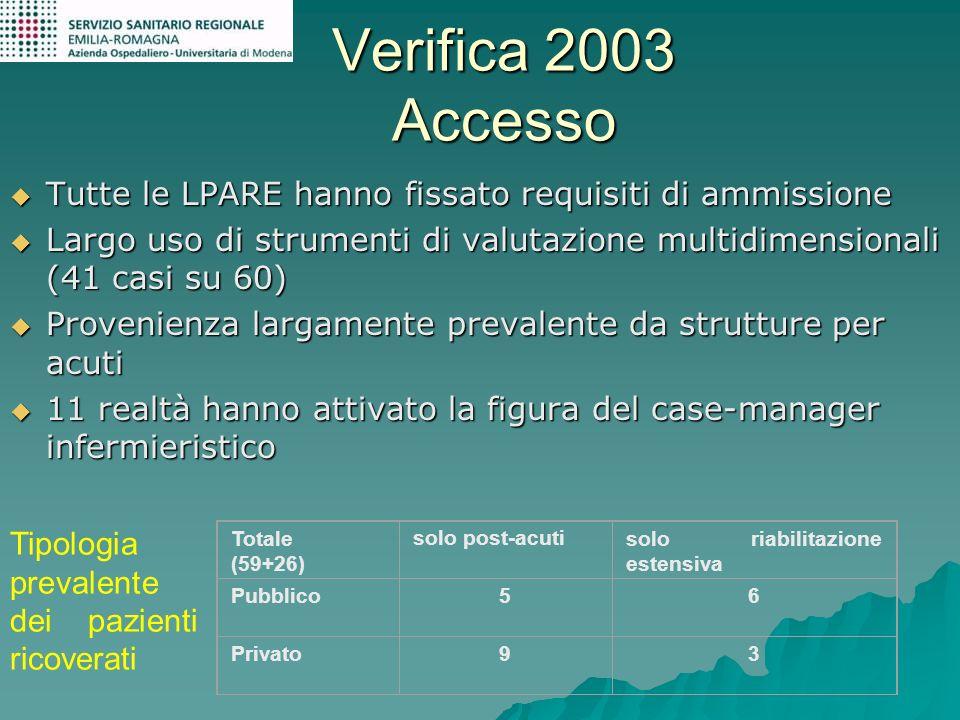 Verifica 2003 Accesso Tutte le LPARE hanno fissato requisiti di ammissione Tutte le LPARE hanno fissato requisiti di ammissione Largo uso di strumenti