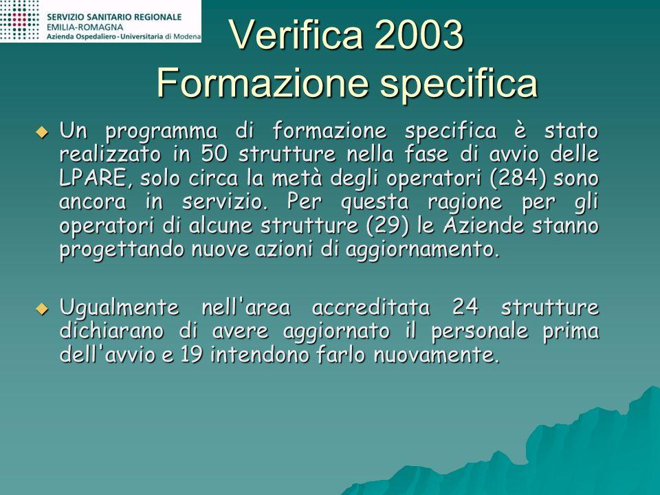 Verifica 2003 Formazione specifica Un programma di formazione specifica è stato realizzato in 50 strutture nella fase di avvio delle LPARE, solo circa