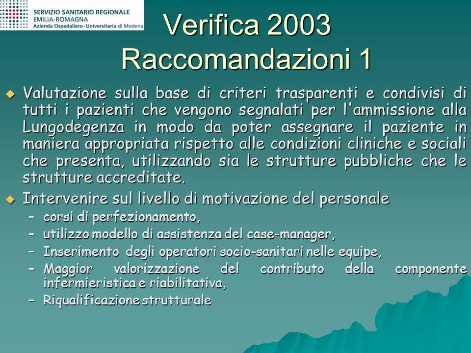 Verifica 2003 Raccomandazioni 1 Valutazione sulla base di criteri trasparenti e condivisi di tutti i pazienti che vengono segnalati per l'ammissione a