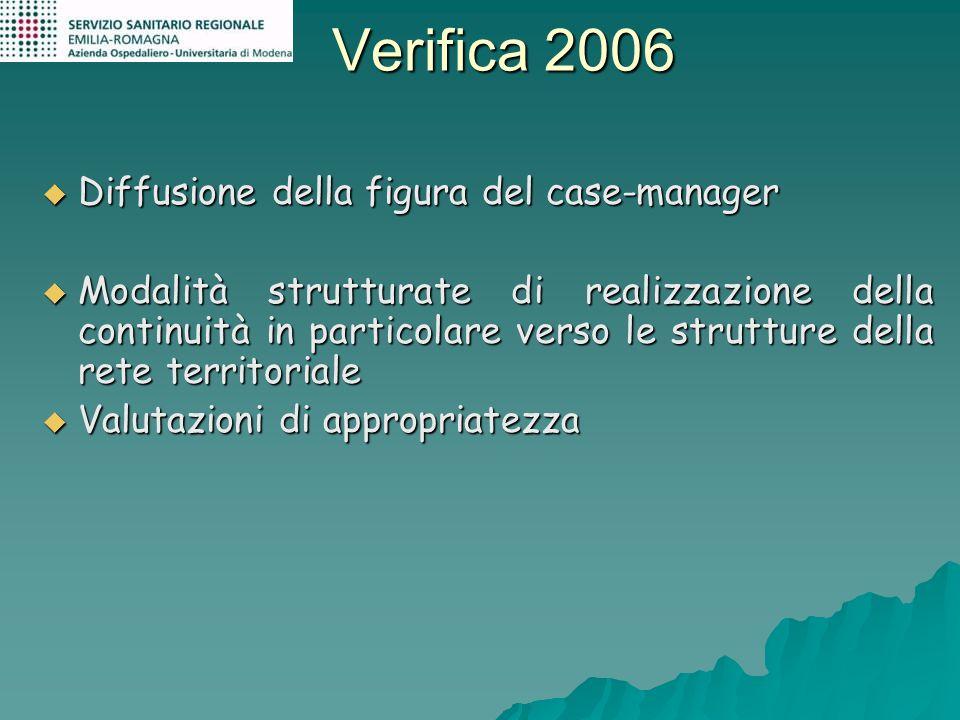 Verifica 2006 Diffusione della figura del case-manager Diffusione della figura del case-manager Modalità strutturate di realizzazione della continuità