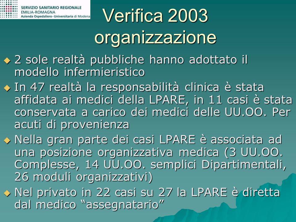 Verifica 2003 organizzazione 2 sole realtà pubbliche hanno adottato il modello infermieristico 2 sole realtà pubbliche hanno adottato il modello infer