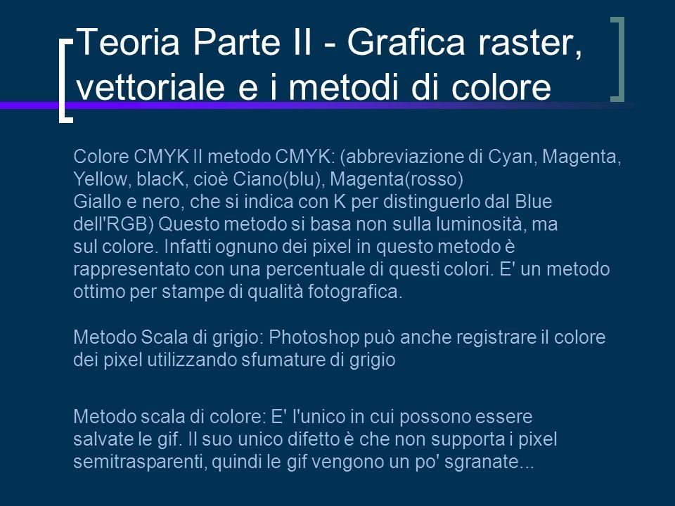 Teoria Parte II - Grafica raster, vettoriale e i metodi di colore Colore CMYK Il metodo CMYK: (abbreviazione di Cyan, Magenta, Yellow, blacK, cioè Ciano(blu), Magenta(rosso) Giallo e nero, che si indica con K per distinguerlo dal Blue dell RGB) Questo metodo si basa non sulla luminosità, ma sul colore.