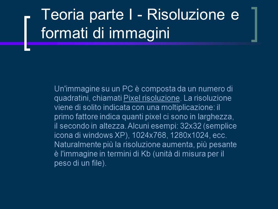 Teoria parte I - Risoluzione e formati di immagini Un immagine su un PC è composta da un numero di quadratini, chiamati Pixel risoluzione.