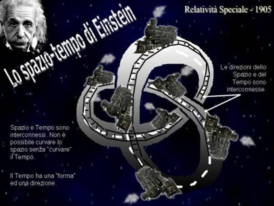 Teoria della Relatività Ristretta