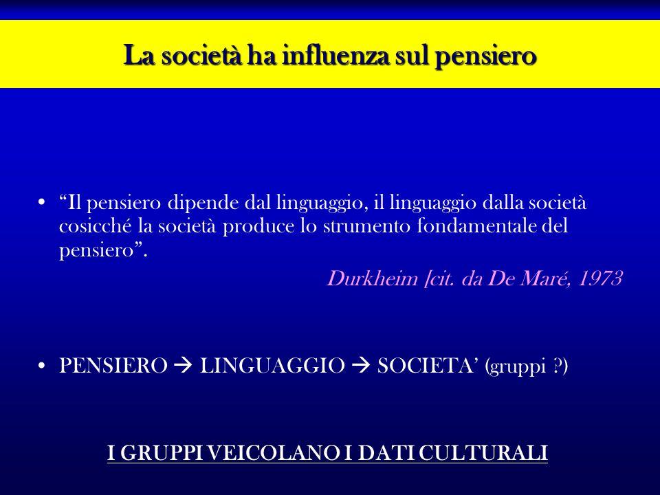 La società ha influenza sul pensiero Il pensiero dipende dal linguaggio, il linguaggio dalla società cosicché la società produce lo strumento fondamen