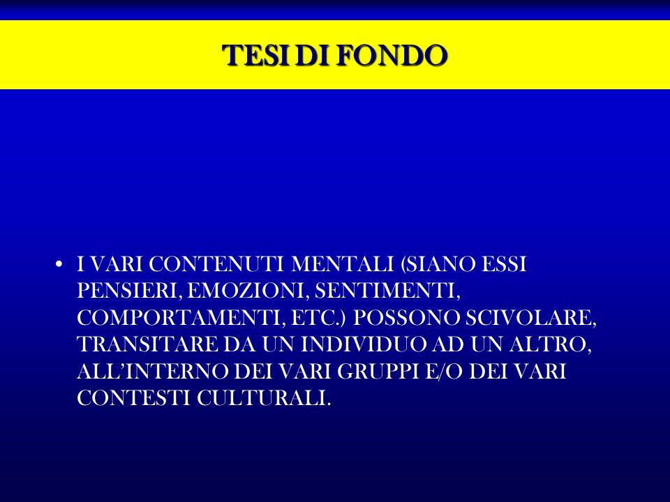 TESI DI FONDO I VARI CONTENUTI MENTALI (SIANO ESSI PENSIERI, EMOZIONI, SENTIMENTI, COMPORTAMENTI, ETC.) POSSONO SCIVOLARE, TRANSITARE DA UN INDIVIDUO