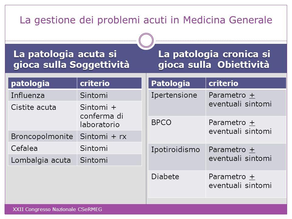 La patologia acuta si gioca sulla Soggettività La patologia cronica si gioca sulla Obiettività patologiacriterio InfluenzaSintomi Cistite acutaSintomi