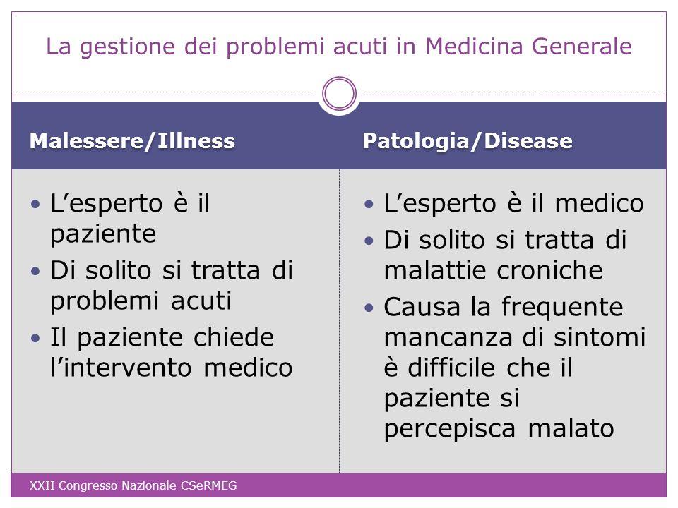 Malessere/Illness Patologia/Disease Lesperto è il paziente Di solito si tratta di problemi acuti Il paziente chiede lintervento medico Lesperto è il m