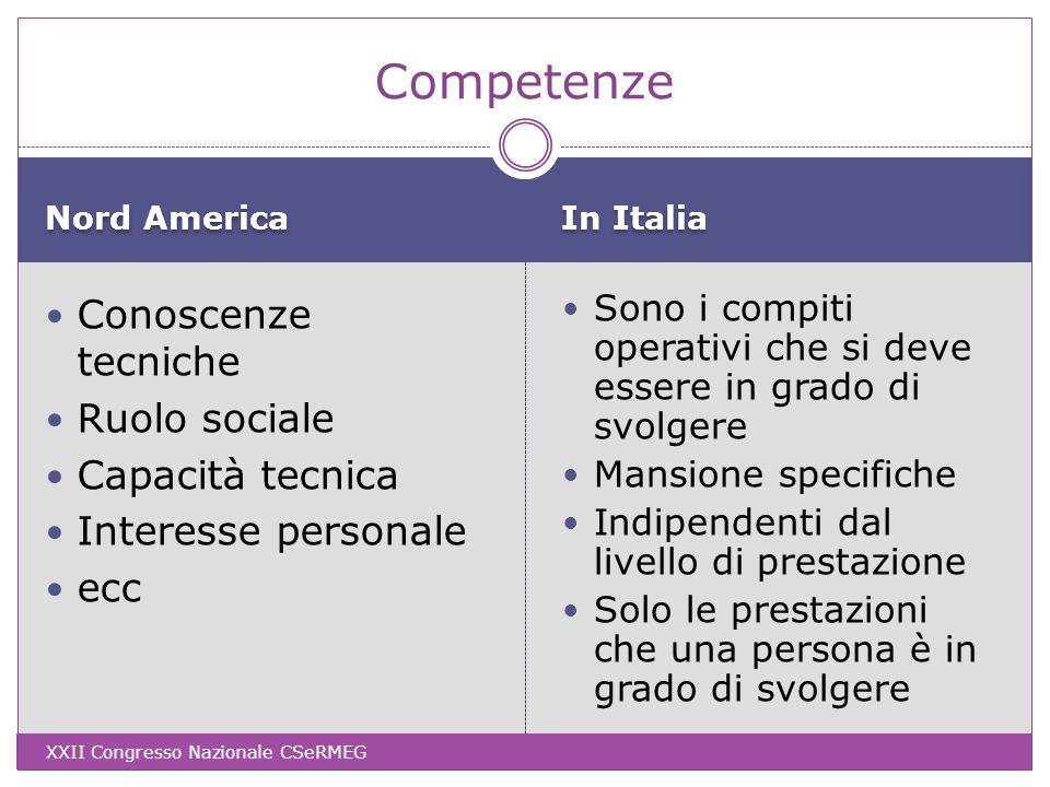 Nord America In Italia Conoscenze tecniche Ruolo sociale Capacità tecnica Interesse personale ecc Sono i compiti operativi che si deve essere in grado