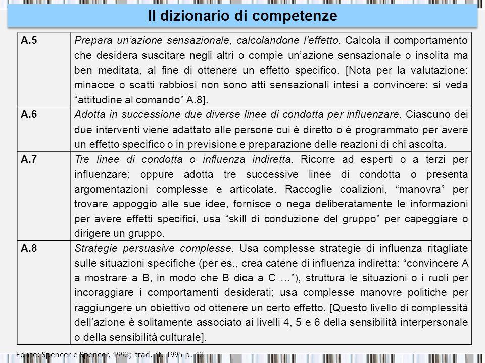 Portata dellinfluenza, della conoscenza o della rete (interna o esterna) B.1 Una sola persona.