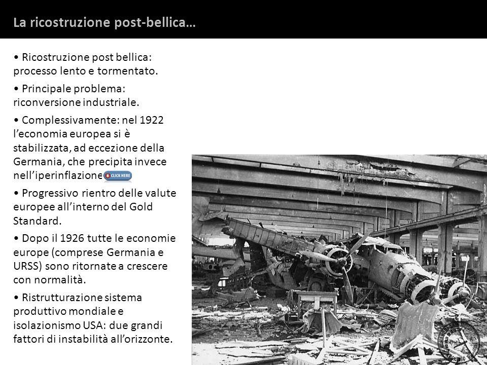 Ricostruzione post bellica: processo lento e tormentato. Principale problema: riconversione industriale. Complessivamente: nel 1922 leconomia europea