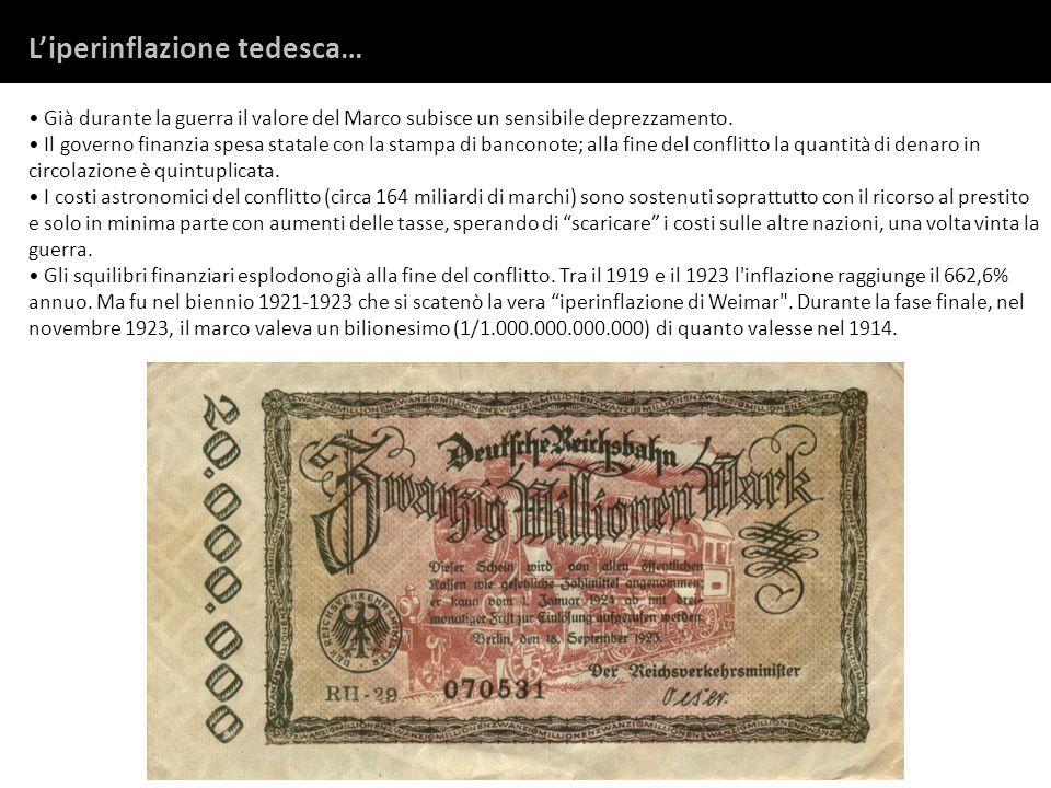 Già durante la guerra il valore del Marco subisce un sensibile deprezzamento. Il governo finanzia spesa statale con la stampa di banconote; alla fine