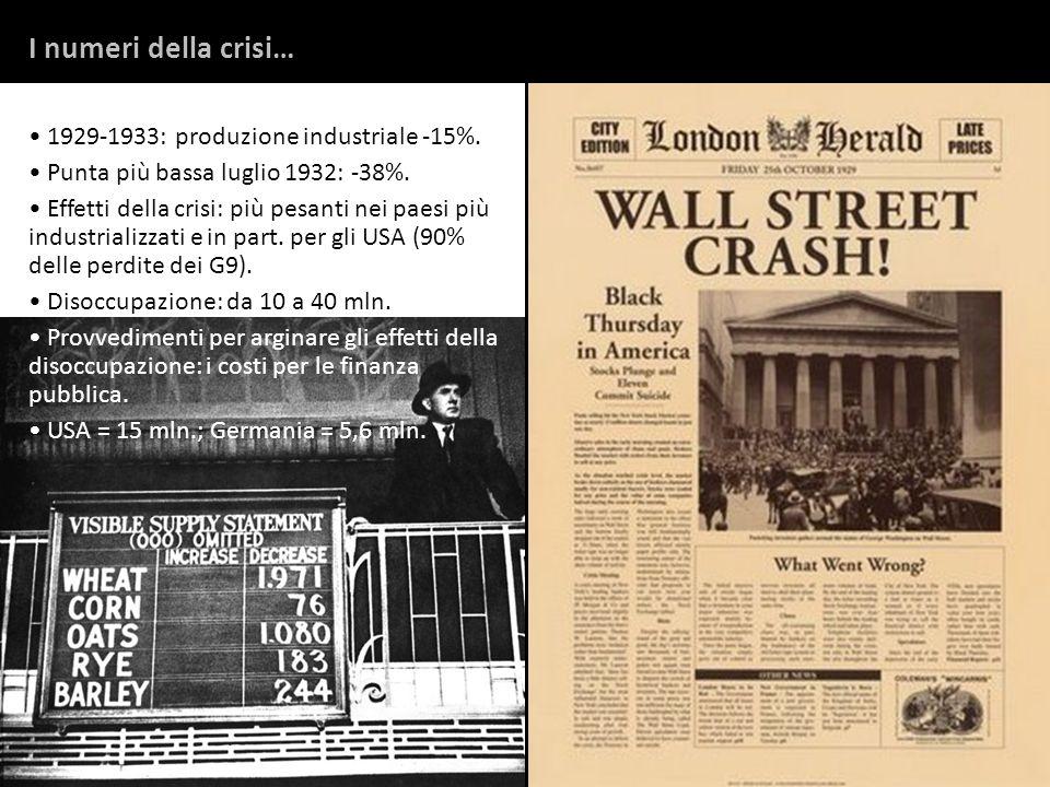1929-1933: produzione industriale -15%. Punta più bassa luglio 1932: -38%. Effetti della crisi: più pesanti nei paesi più industrializzati e in part.