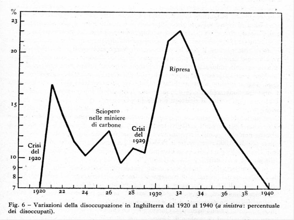 Laffrancatura di una lettera allinterno della Germania, il 1º gennaio 1923, costa 10 marchi; il 10 ottobre 2 milioni di marchi e il 1º dicembre 50 miliardi di marchi.