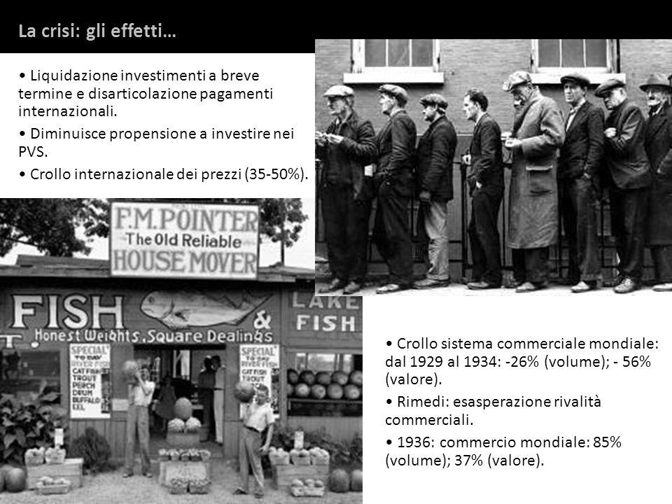 Anni 30: massiccio intervento dello Stato in economia, mai così intenso in passato: 1) disciplina prezzi; 2) regolazione produzione; 3) stimolo domanda; 4) questione sociale.