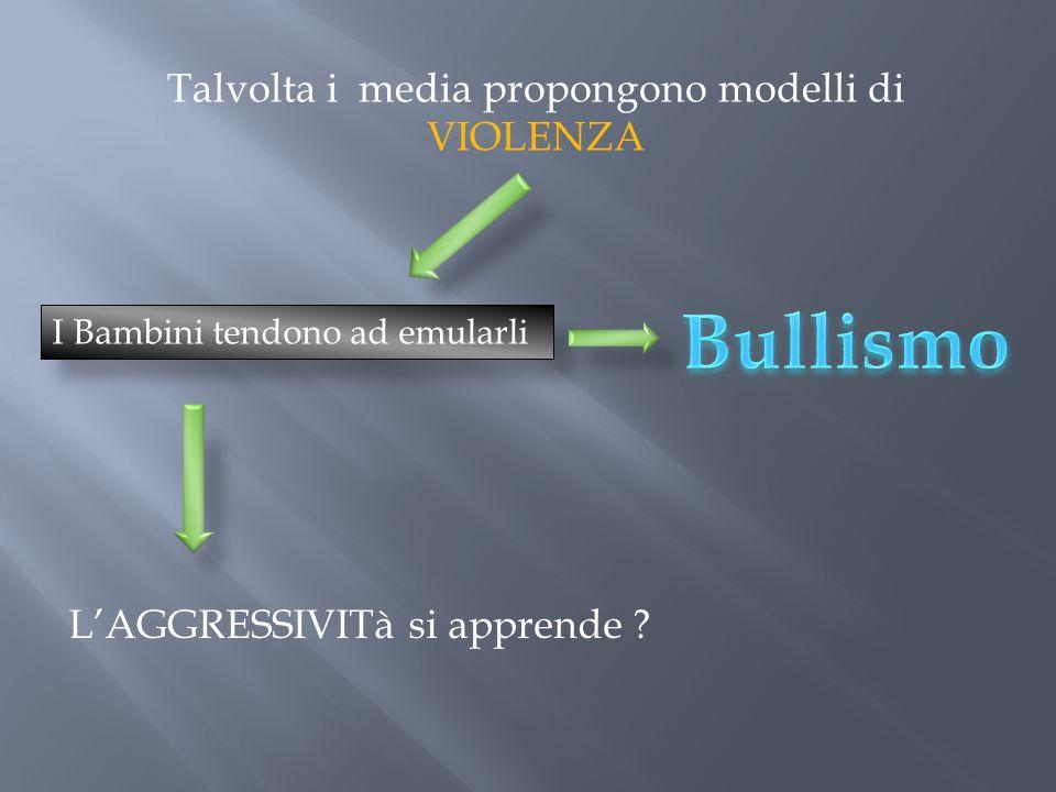 Talvolta i media propongono modelli di VIOLENZA I Bambini tendono ad emularli LAGGRESSIVITà si apprende
