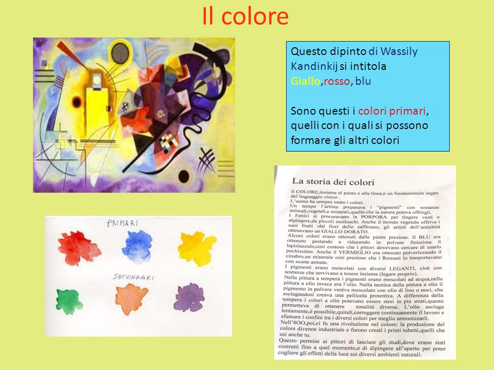 Il colore Questo dipinto di Wassily Kandinkij si intitola Giallo,rosso, blu Sono questi i colori primari, quelli con i quali si possono formare gli al