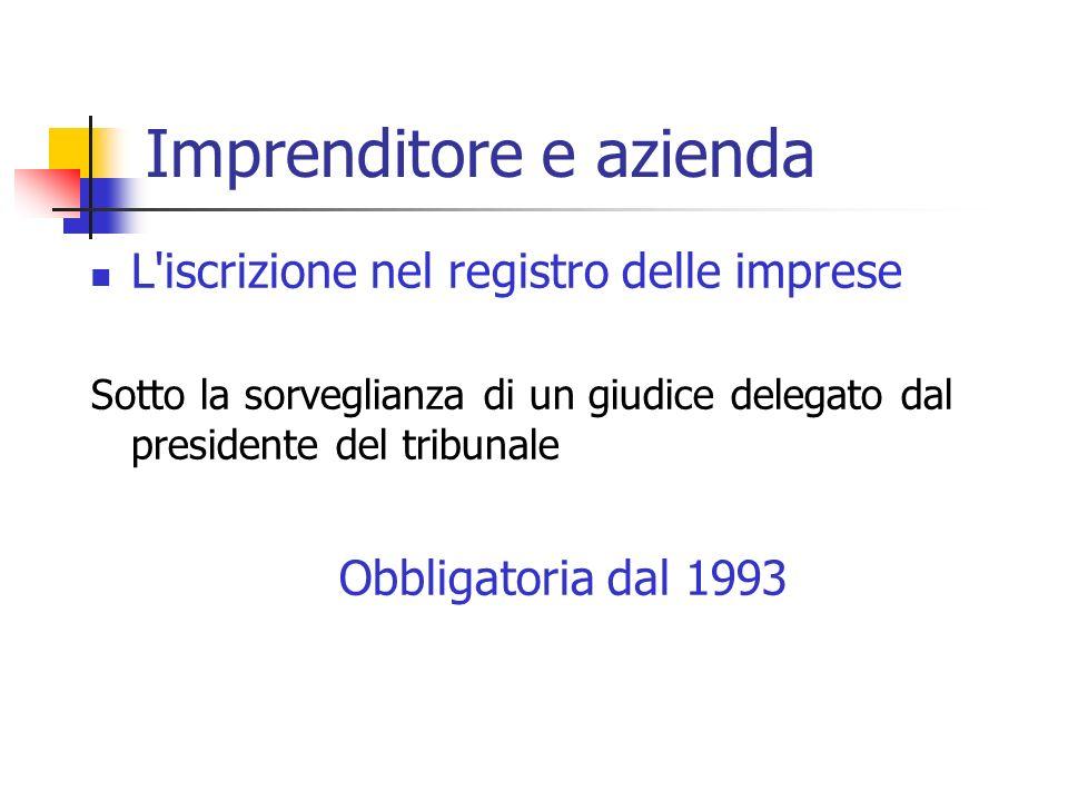 L'iscrizione nel registro delle imprese Sotto la sorveglianza di un giudice delegato dal presidente del tribunale Obbligatoria dal 1993 Imprenditore e