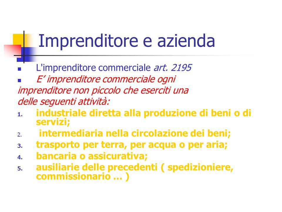 L'imprenditore commerciale art. 2195 E imprenditore commerciale ogni imprenditore non piccolo che eserciti una delle seguenti attività: 1. industriale