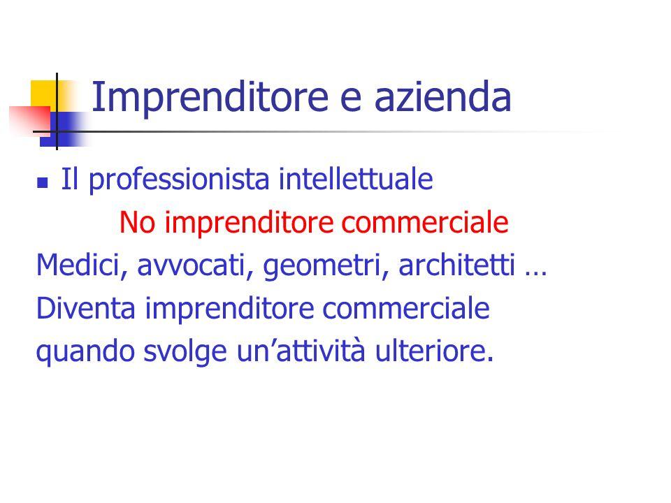 Il professionista intellettuale No imprenditore commerciale Medici, avvocati, geometri, architetti … Diventa imprenditore commerciale quando svolge un