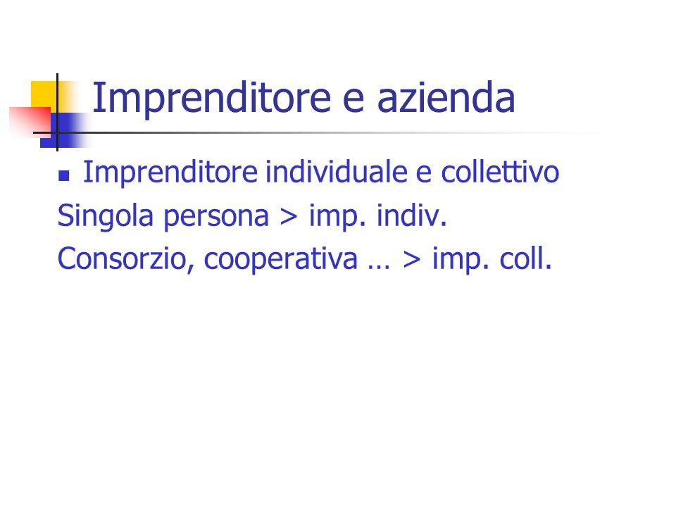 Imprenditore individuale e collettivo Singola persona > imp. indiv. Consorzio, cooperativa … > imp. coll. Imprenditore e azienda
