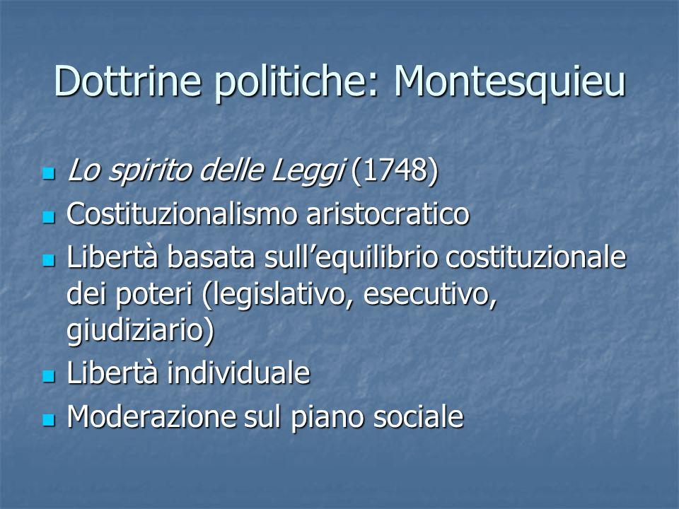 Dottrine politiche: Montesquieu Lo spirito delle Leggi (1748) Lo spirito delle Leggi (1748) Costituzionalismo aristocratico Costituzionalismo aristocr