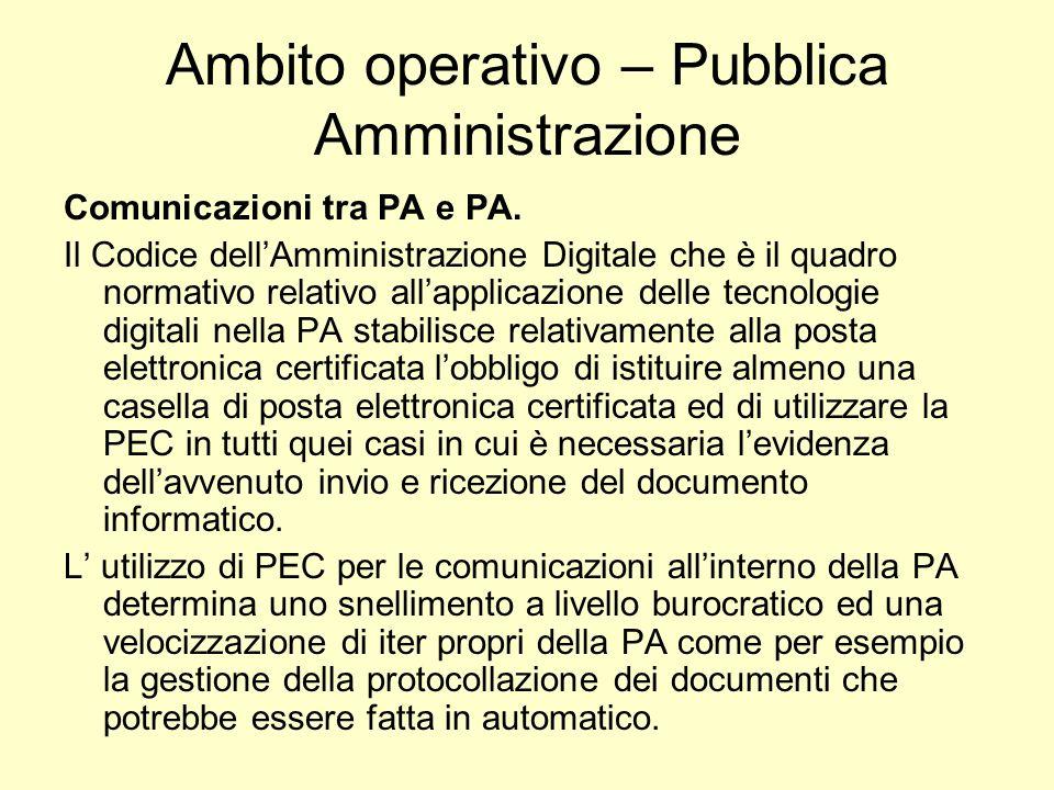 Ambito operativo – Pubblica Amministrazione Comunicazioni tra PA e PA. Il Codice dellAmministrazione Digitale che è il quadro normativo relativo allap