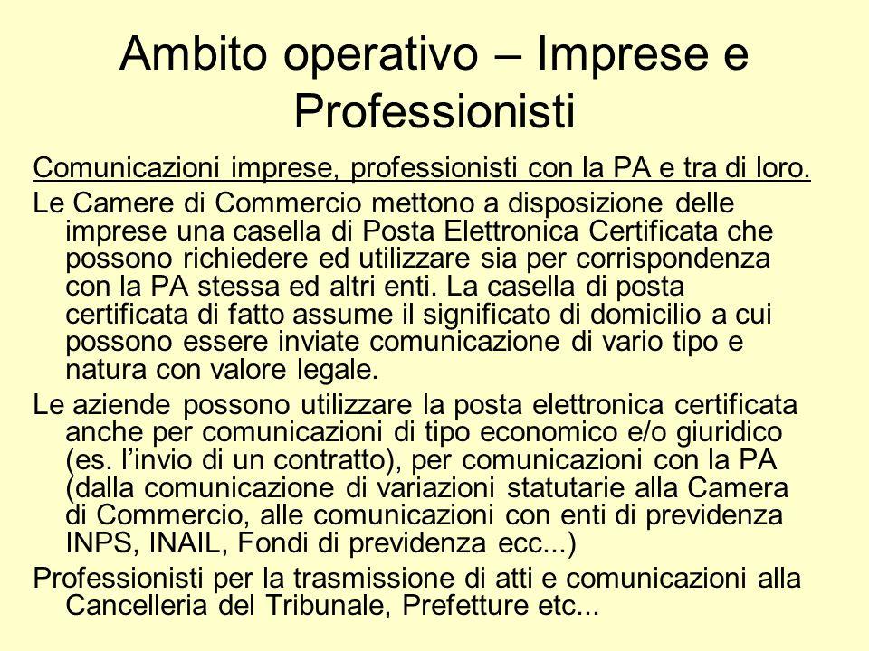 Ambito operativo – Imprese e Professionisti Comunicazioni imprese, professionisti con la PA e tra di loro. Le Camere di Commercio mettono a disposizio