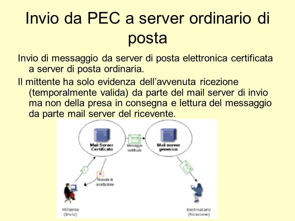Invio da PEC a server ordinario di posta Invio di messaggio da server di posta elettronica certificata a server di posta ordinaria. Il mittente ha sol