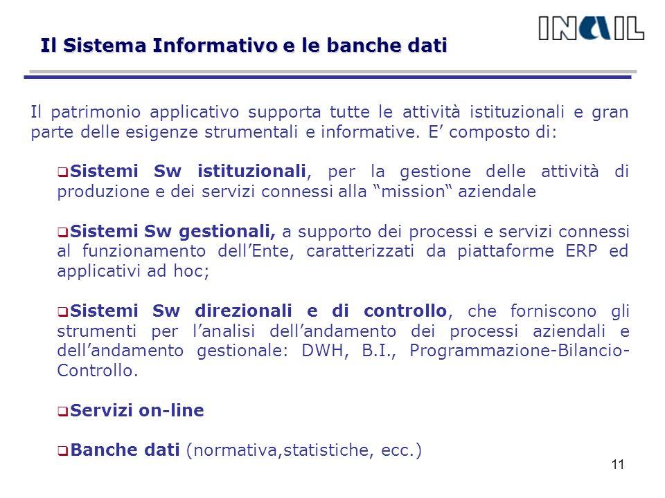 Il Sistema Informativo e le banche dati Il patrimonio applicativo supporta tutte le attività istituzionali e gran parte delle esigenze strumentali e informative.